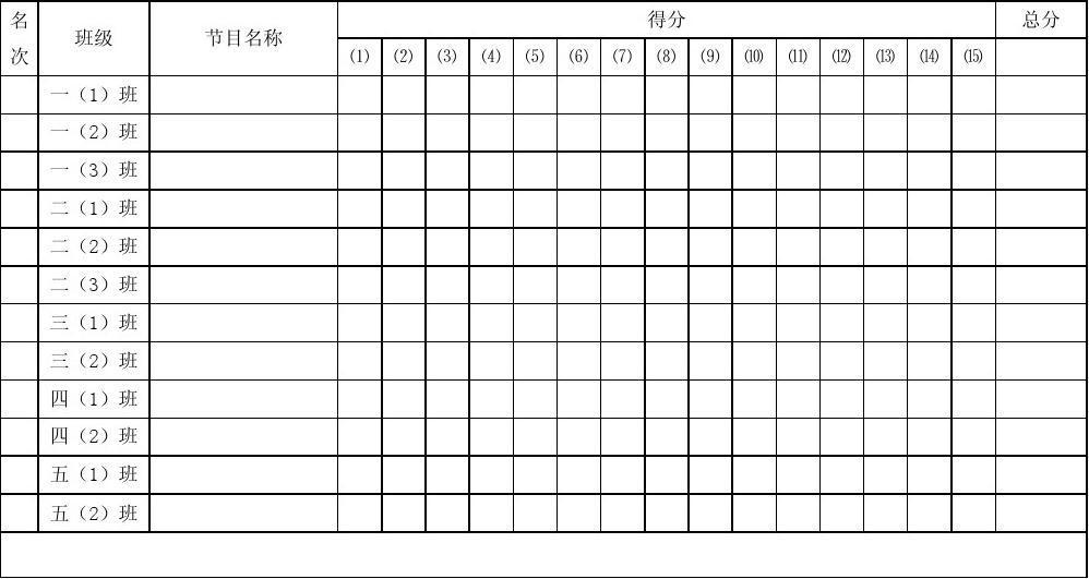 附表集体舞合唱朗诵评分记录表文档