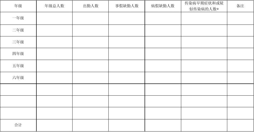 学校晨检记录表(汇总)
