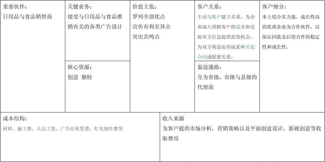 商业模式画布下载_商业模式画布作业答案_word文档在线阅读与下载_文档网
