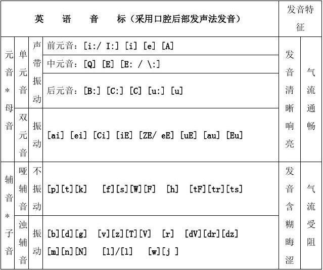 爸爸妈妈英文怎么读用汉字读_靠的英文怎么读_惊喜的英文怎么读