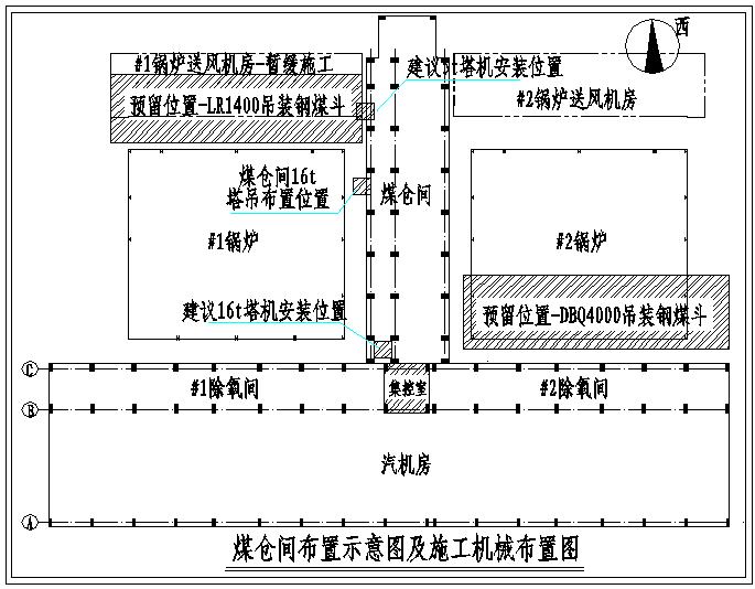 侧煤仓施工要点(供参考)