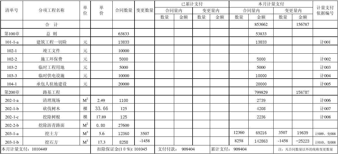 公路工程计量支付表1