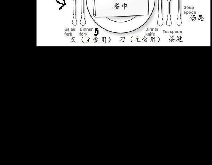 西餐餐具摆放文化介绍
