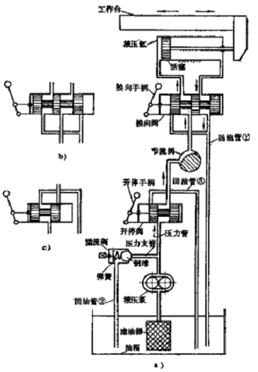 基于MATLAB的液压仿真系统的研究_(2)