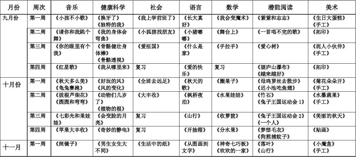 萍实东升幸福泉幼儿园大班月教学计划