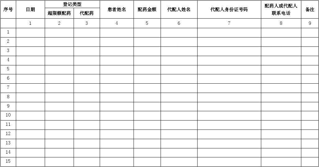 2020 2021年苏州市社保缴费基数和比例(超详细表)  苏...