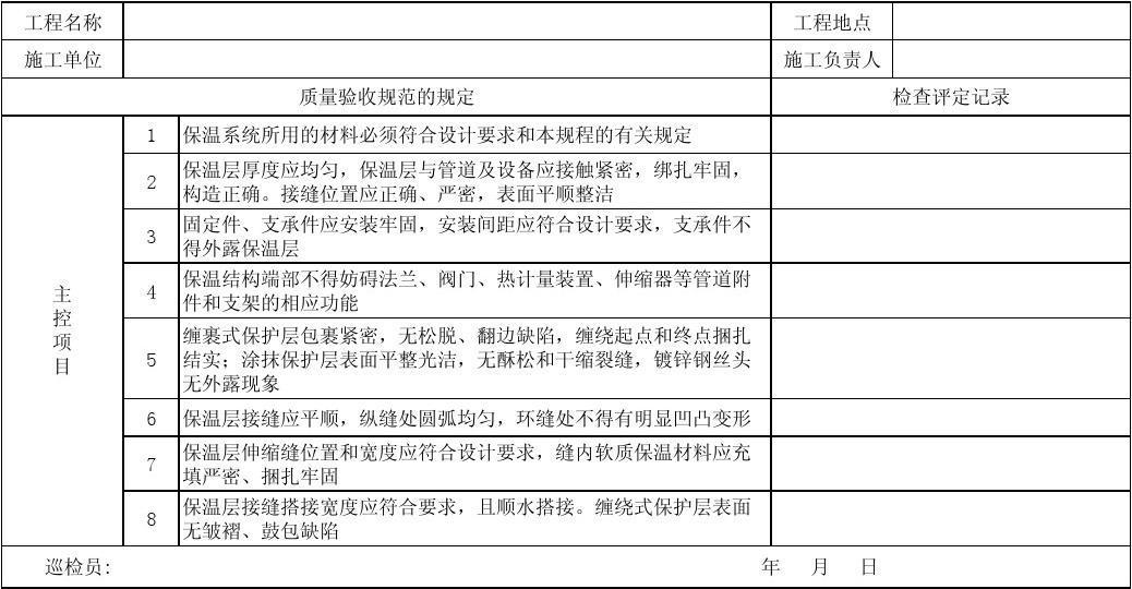 电厂设备巡检记录_管道和设备保温工程巡查记录_文档下载