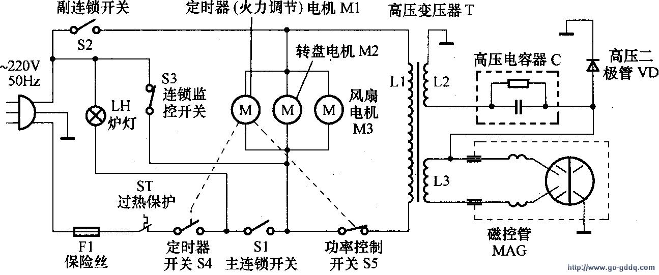 光波炉加热原理_微波炉原理-微波炉的结构与原理 光波炉和微波炉的区别 微波炉 ...