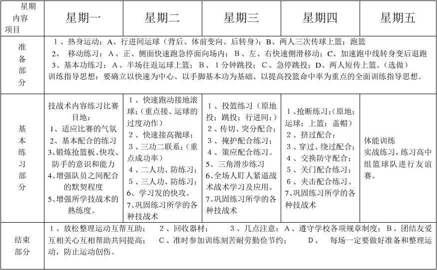 冷水江市同学文档篮球队周v同学计划_word初中阴初中生男子给舔如何图片