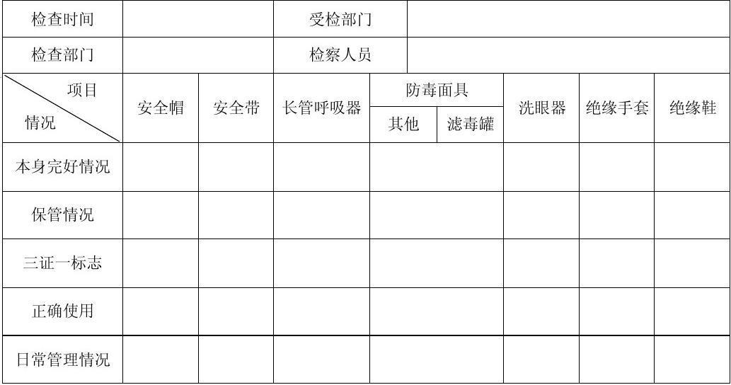 特殊劳动防护用品专项检查表