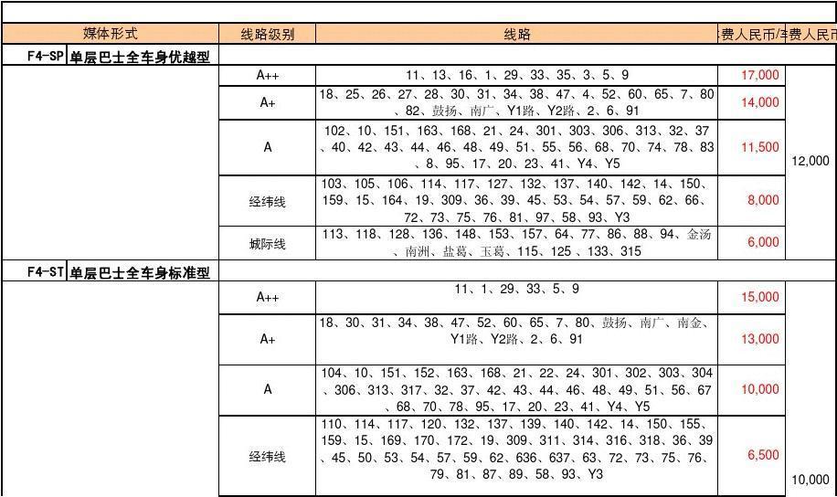 2010年南京公交车身广告刊例价