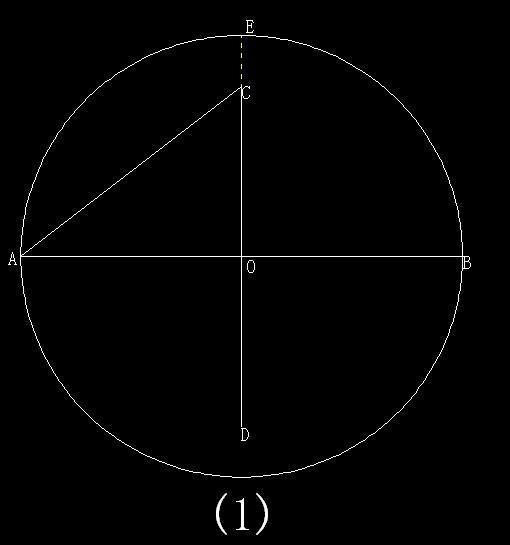 椭圆的简易画法_椭圆的画法-
