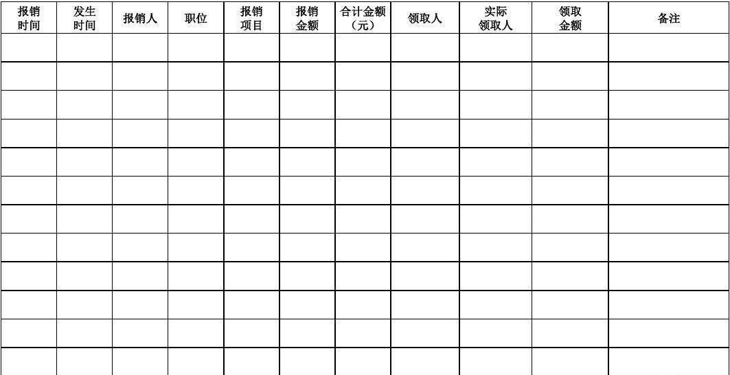 报销费用登记表