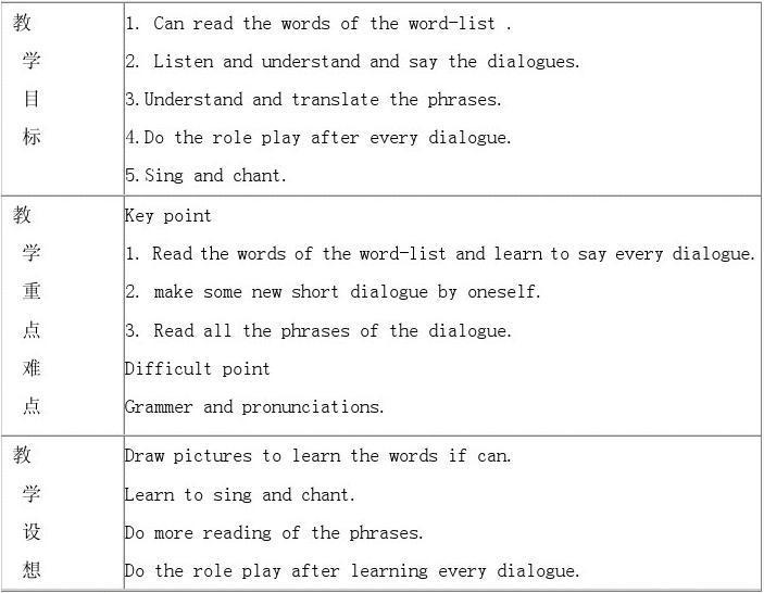 外研版英语三年级起点四年级下册全册教案(全英文表格式)