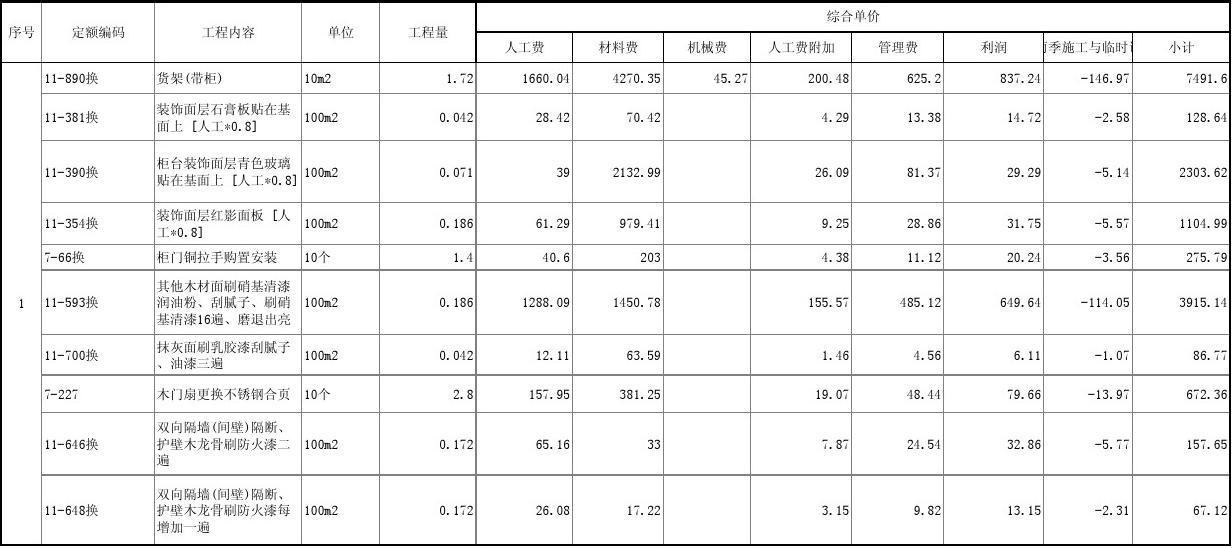 分部分项工程量清单综合单价计算表(装饰01)
