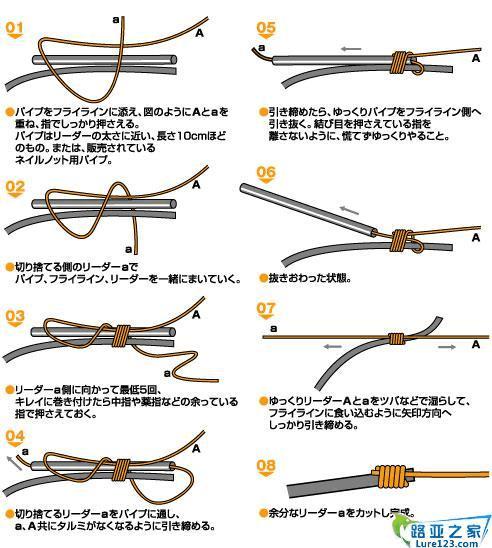鱼线的绑法  第9页 (共12页,当前第9页) 你可能喜欢 鱼线鱼竿绑法