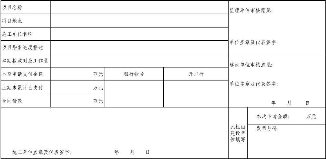 XXXX工程款申请表(一)□预付款□进度款