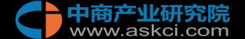 通海县招商引资策略报告