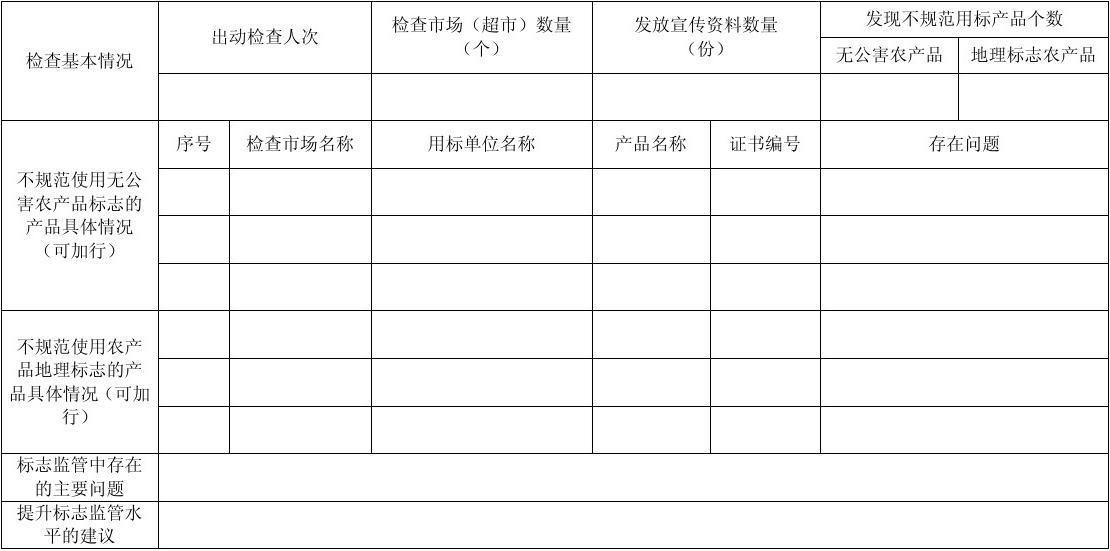2011年度无公害农产品和地理标志农产品标志使用专项检查统计表