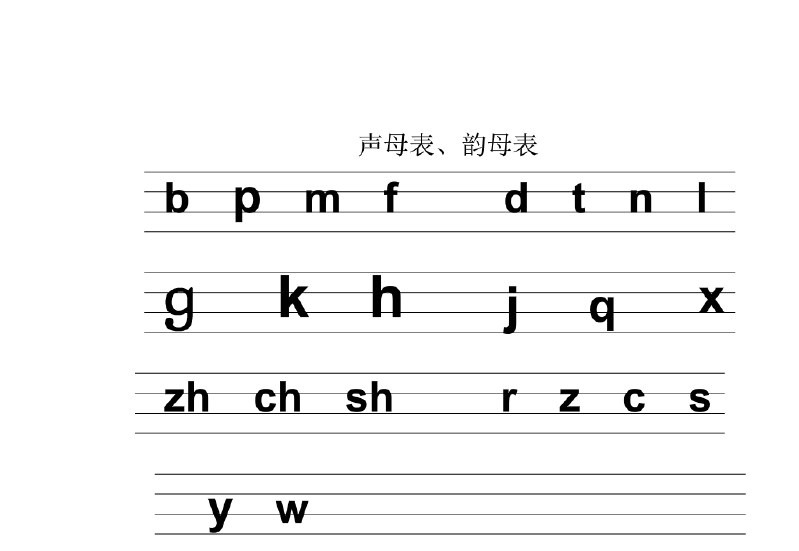 四线三格声母表韵母表