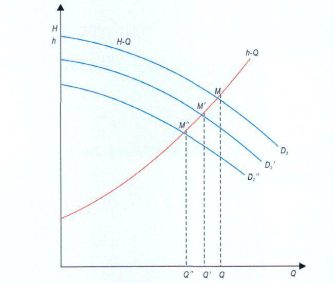 特性的出口叶轮d的切割量与泵定律的规定为离心泵的关系直径标设计切割招标图片