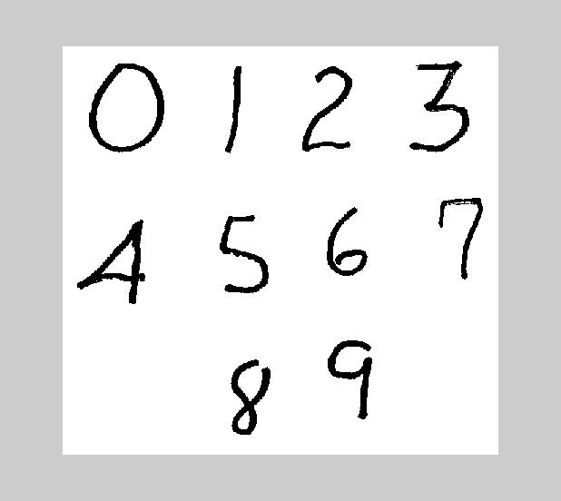 手写数字识别的流程图片