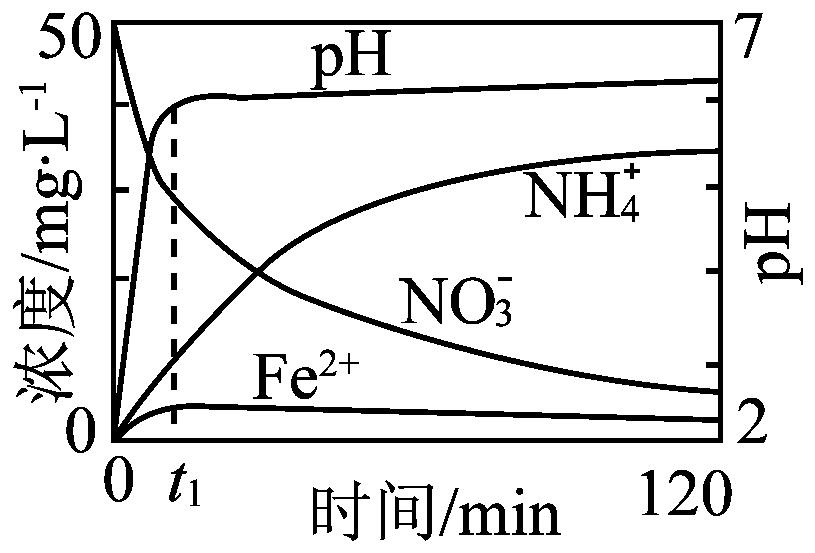 2012分类化学高中+模拟新题高考汇编g化学反应真题和化学平衡课程表周口郸城速率图片
