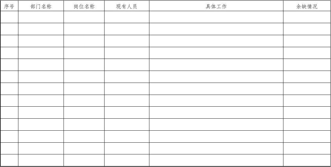 人力资源管理表格汇总(2016年最新最全)