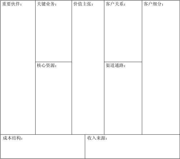 商业模式分析画布图片