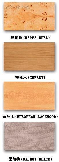 木材名称中英文对照表