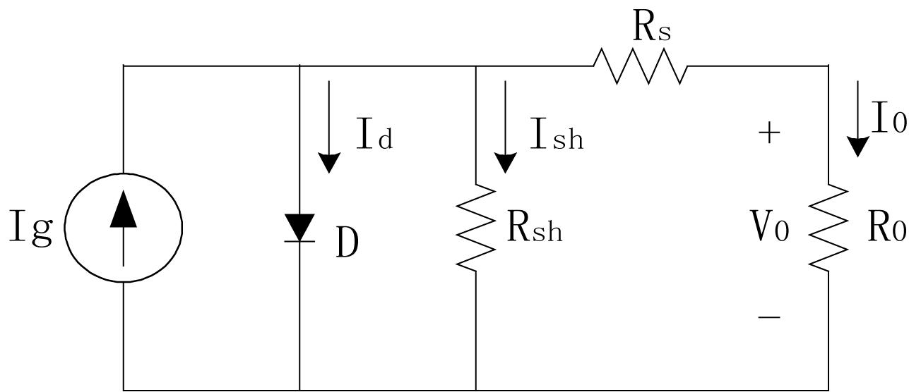 基于模糊控制的光伏系统MPPT