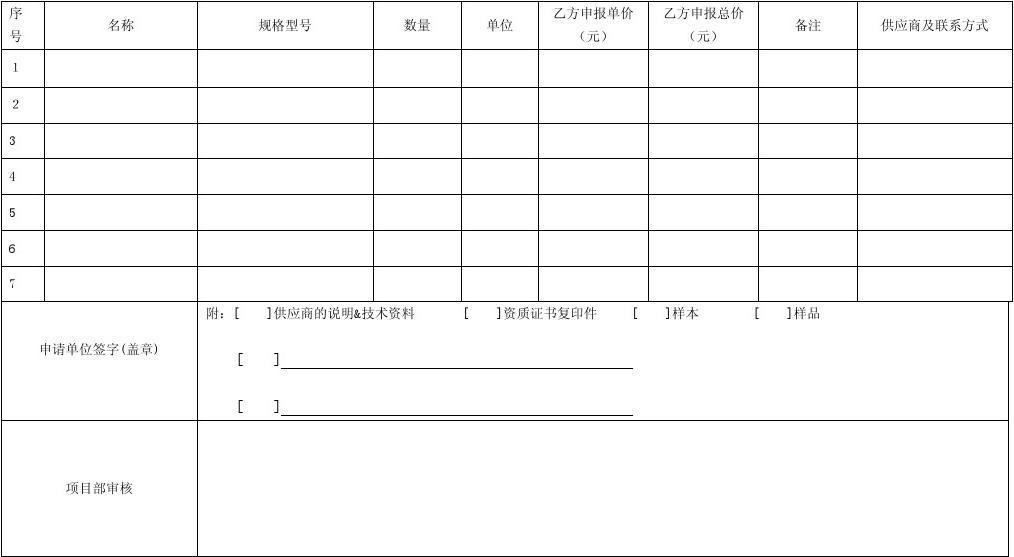 《乙供物资核价申请表》——项目部用表图片