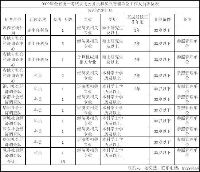 省统计局 - 华图教育