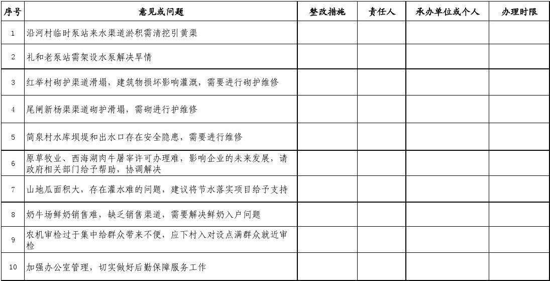 群众评议机关和干部作风工作征求意见清单