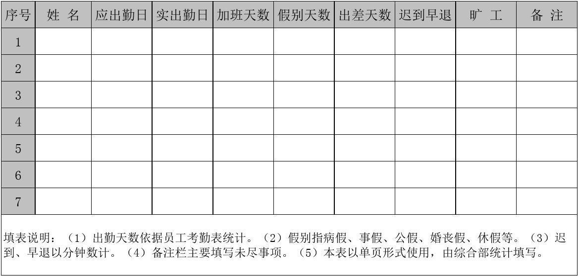 公司员工月度出勤统计表