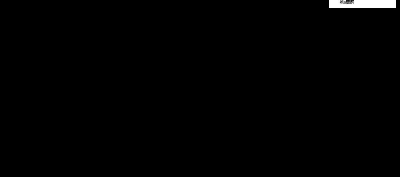 答案物理运动一匀变速直线必修测试题高中_w高中信网学毕业证图片