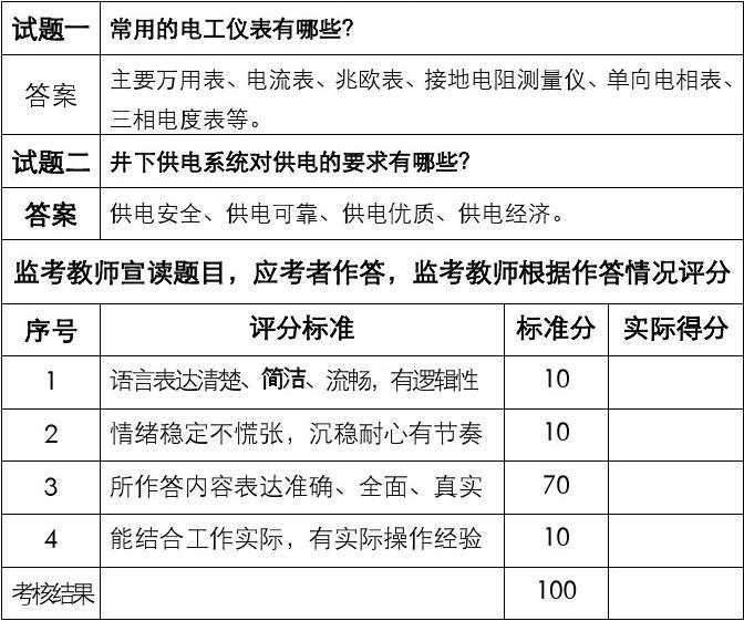 [1]金属非金属矿山安全作业(井下电气作业)实际操作考试口试试题及评分标准
