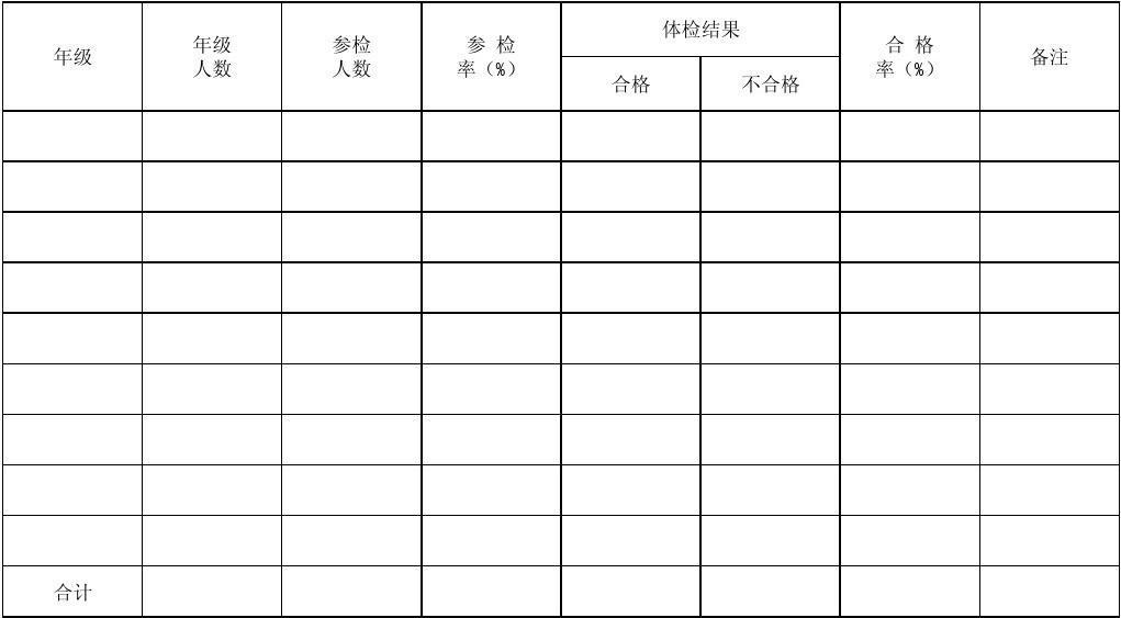 中、小学生健康检查统计表(一)(二)