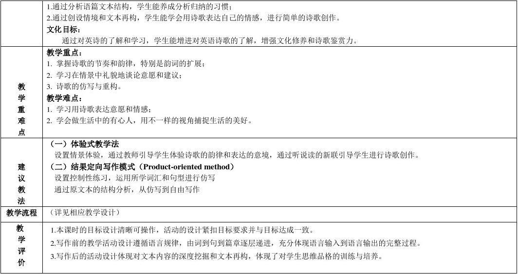 [教课]人选修名师高中英语写作六unit2新版课标版高中[精]深圳中考390教案分的图片