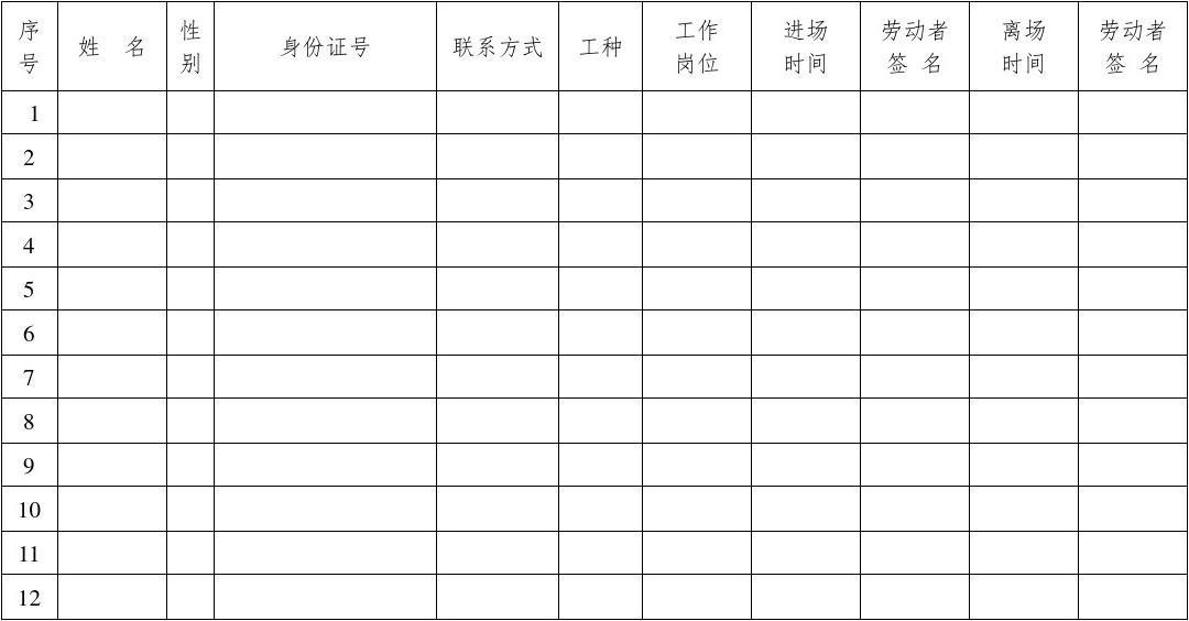 农民工工资表;花名册