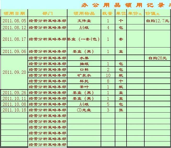 办公用品领用记录表