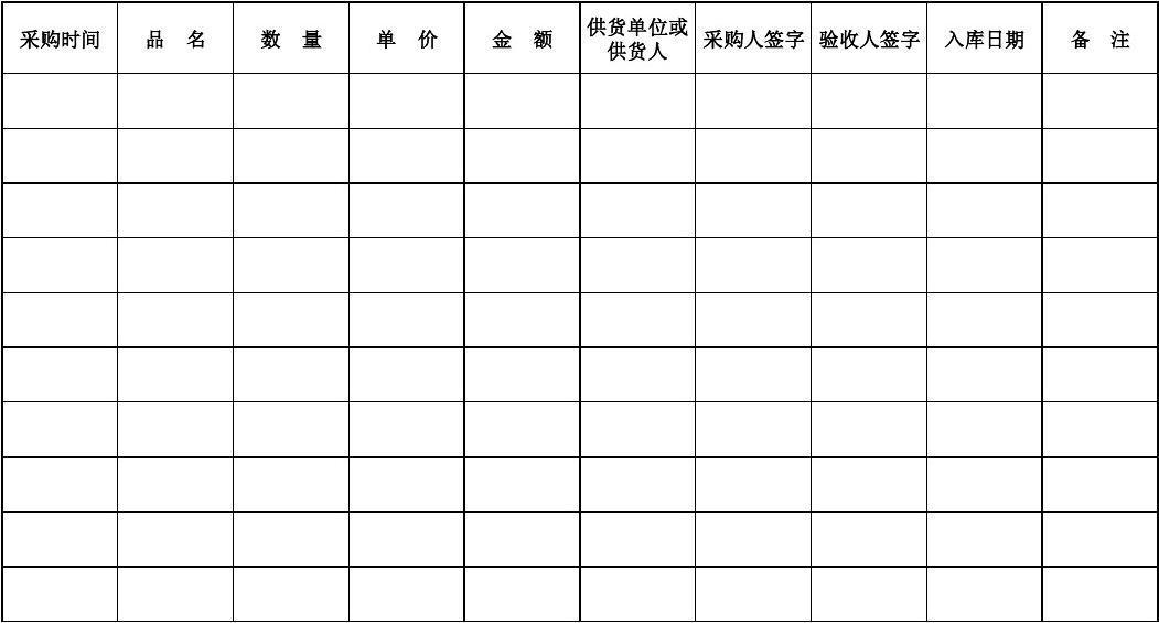 ____学校食品采购出库登记表(表1、2、3、4、5)(1)