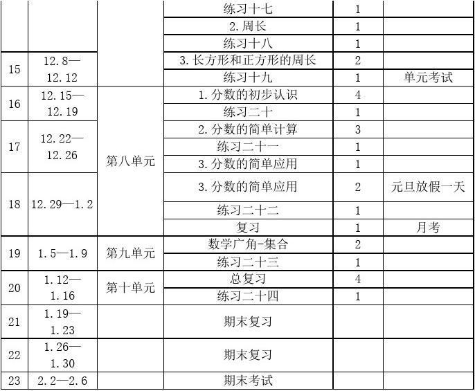 后三组六计划全天计划_2014年秋人教版小学数学三年级上教学计划及进度表