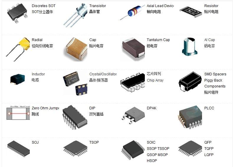 请问贴片电阻有哪些优点?