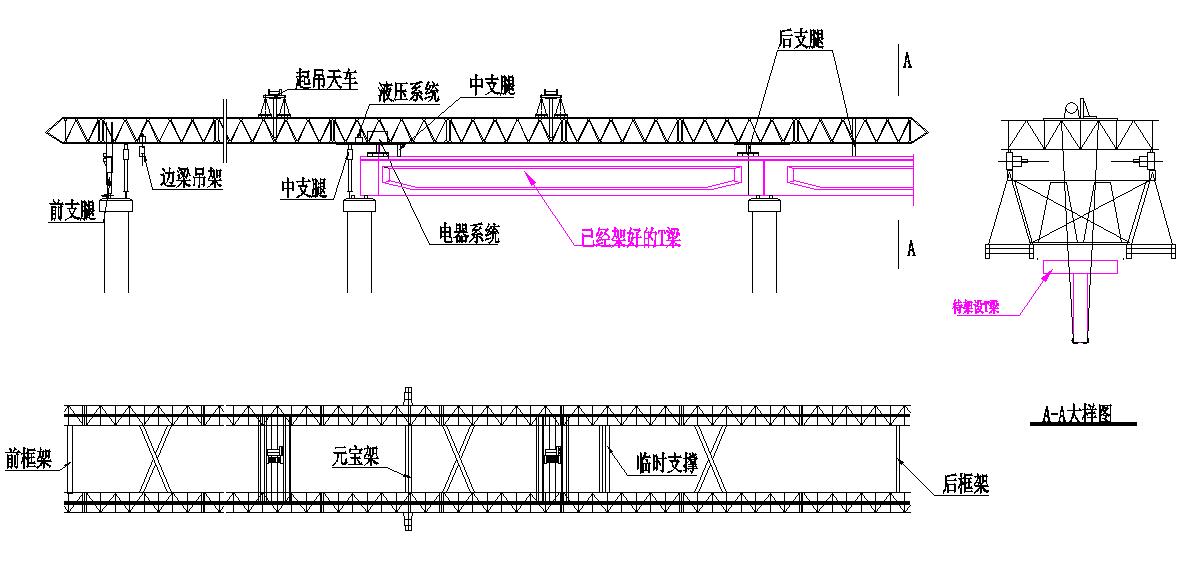 双导梁架桥机架设箱梁示意图图片
