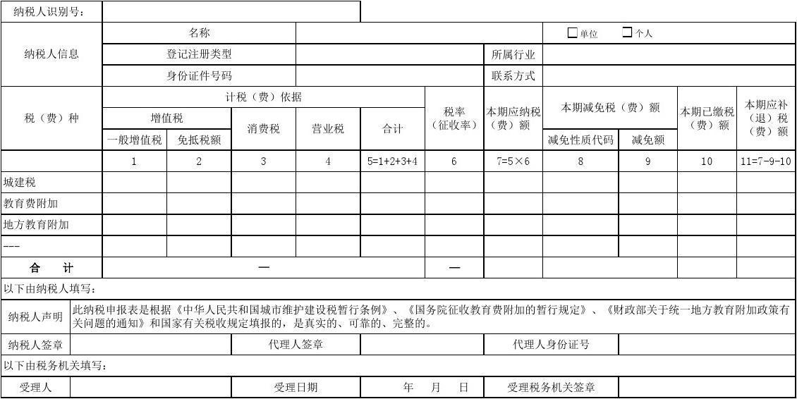 文库下载城建税、教育费附加、地方教育附加税(费)申报表