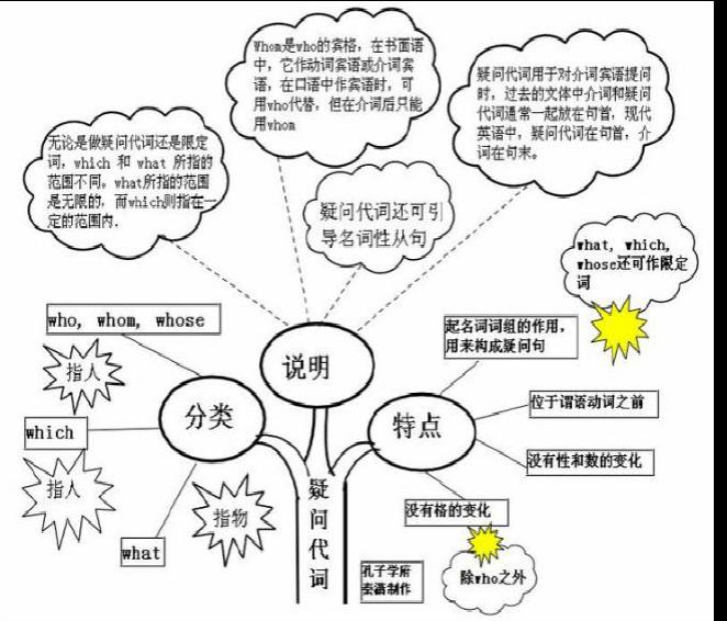 必修 高中英语课件 英语手册 excel使用技巧大全(超 初中数学知识结构图片