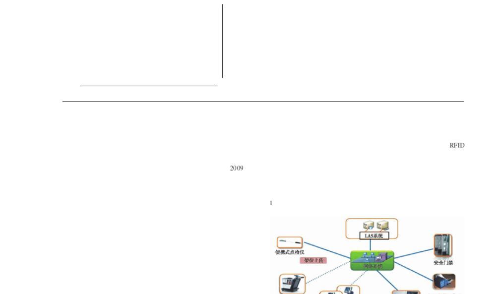 基于物联网技术的智慧图书馆的研究与设计图片