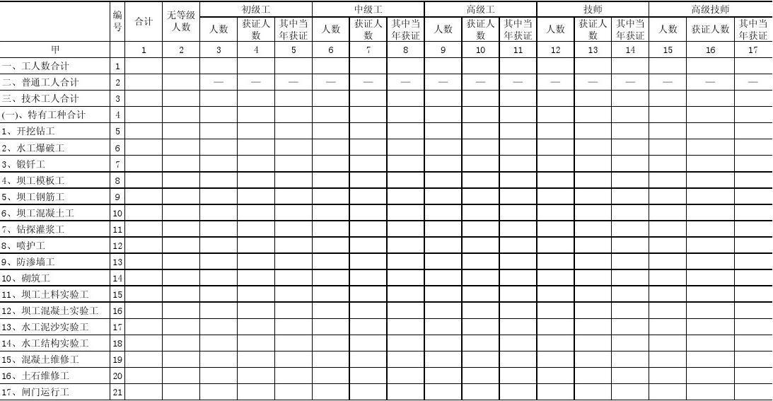 劳资专员工作计划_劳资工作统计报表(地方报表)
