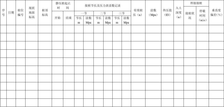 静压管桩试桩记录_预应力管桩静压桩记录表_文档下载